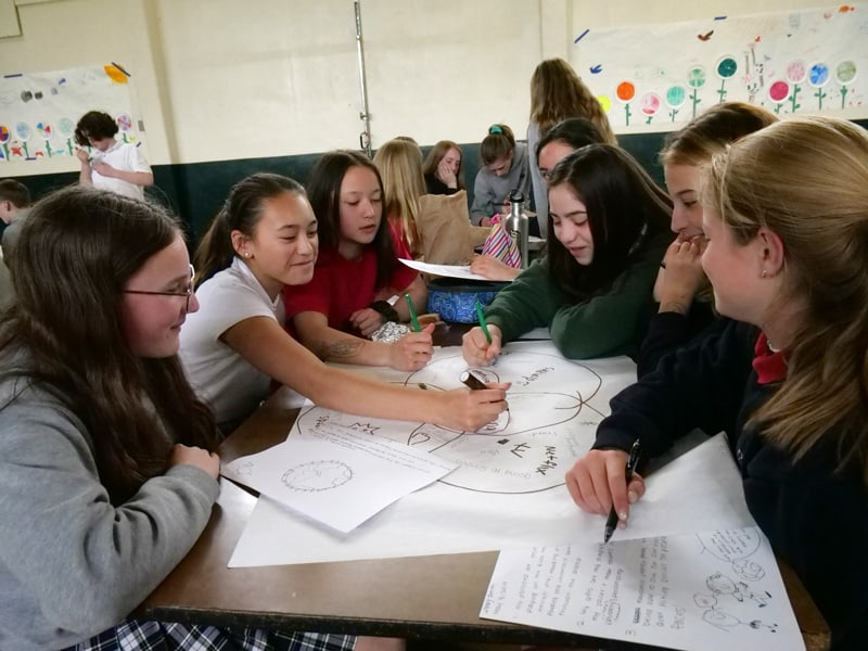 MDI program: Estudiantes de séptimo grado en un día de clausura de MDI en 2019 comparten sobre sus ideas de discernimiento vocacional. (Sean Sprague/Washington)